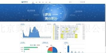 闭环管理图片_智慧旅游实训平台 - 北京巽震数码科技有限公司